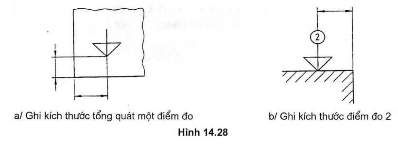 dcung