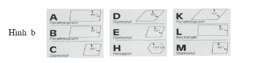 Các loại dao tiện CNC ( dao tiện CNC)