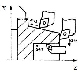 Cong nghệ lập trình tiện NC ( công nghệ tiện)2