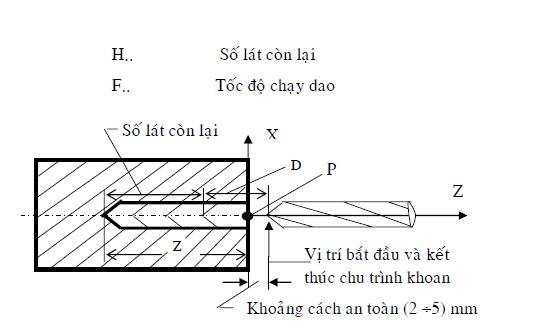 Cong nghệ lập trình tiện NC ( công nghệ tiện)6