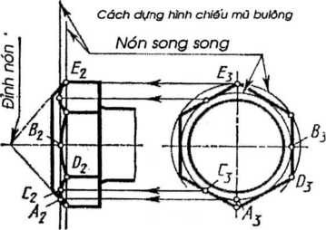 bulong2