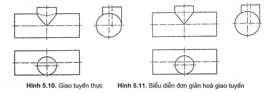 bvck5